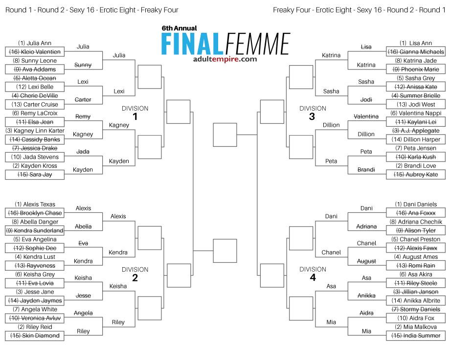 2017 Final Femme Tournament Header Image